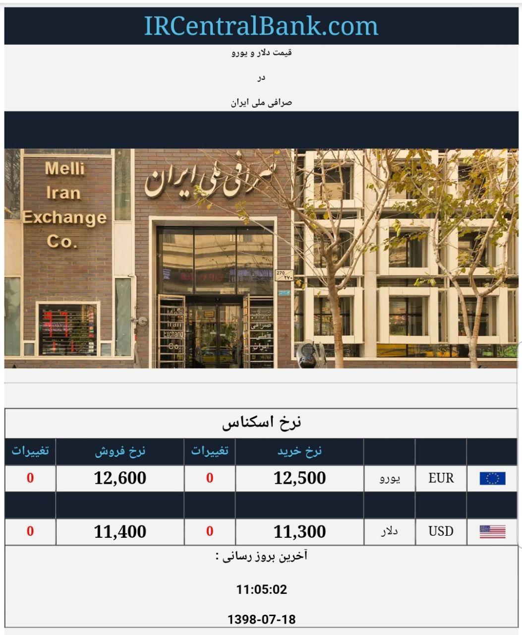 قیمت دلار و یورو در صرافی ملی امروز 18 مهر 98