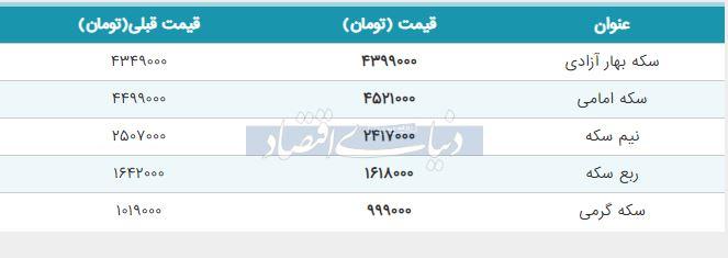 قیمت سکه امروز 22 خرداد
