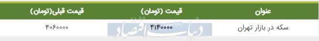 قیمت سکه در بازار تهران امروز 29 تیر 98