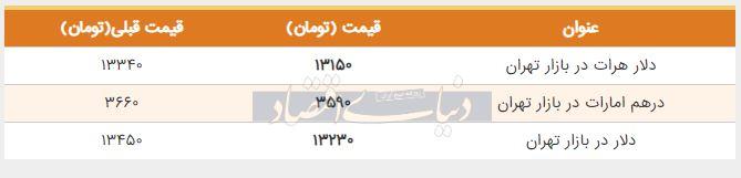 قیمت دلار در بازار امروز تهران اول تیر