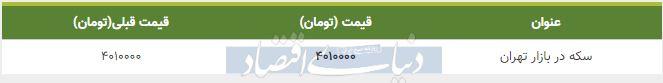 قیمت سکه در بازار امروز تهران 14 مهر 98