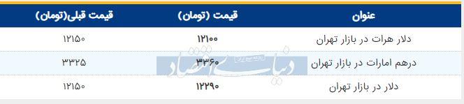 قیمت دلار در بازار امروز تهران 31 تیر 98