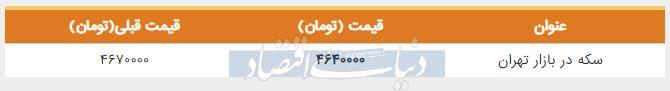 قیمت سکه در بازار امروز تهران پنجم تیر