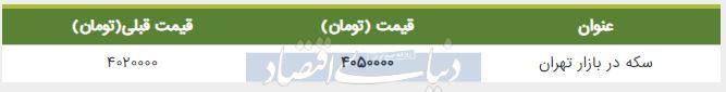 قیمت سکه در بازار تهران امروز ششم شهریور 98