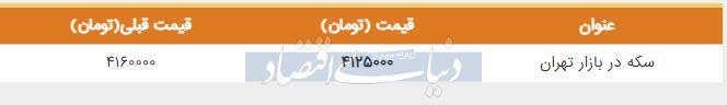 قیمت سکه در بازار امروز تهران سوم شهریور 98