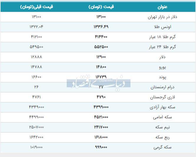 قیمت طلا، سکه و دلار امروز 22 خرداد
