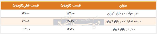 قیمت دلار در بازار امروز تهران 30 اردیبهشت