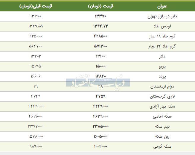 قیمت طلا، سکه و دلار امرو 29 خرداد