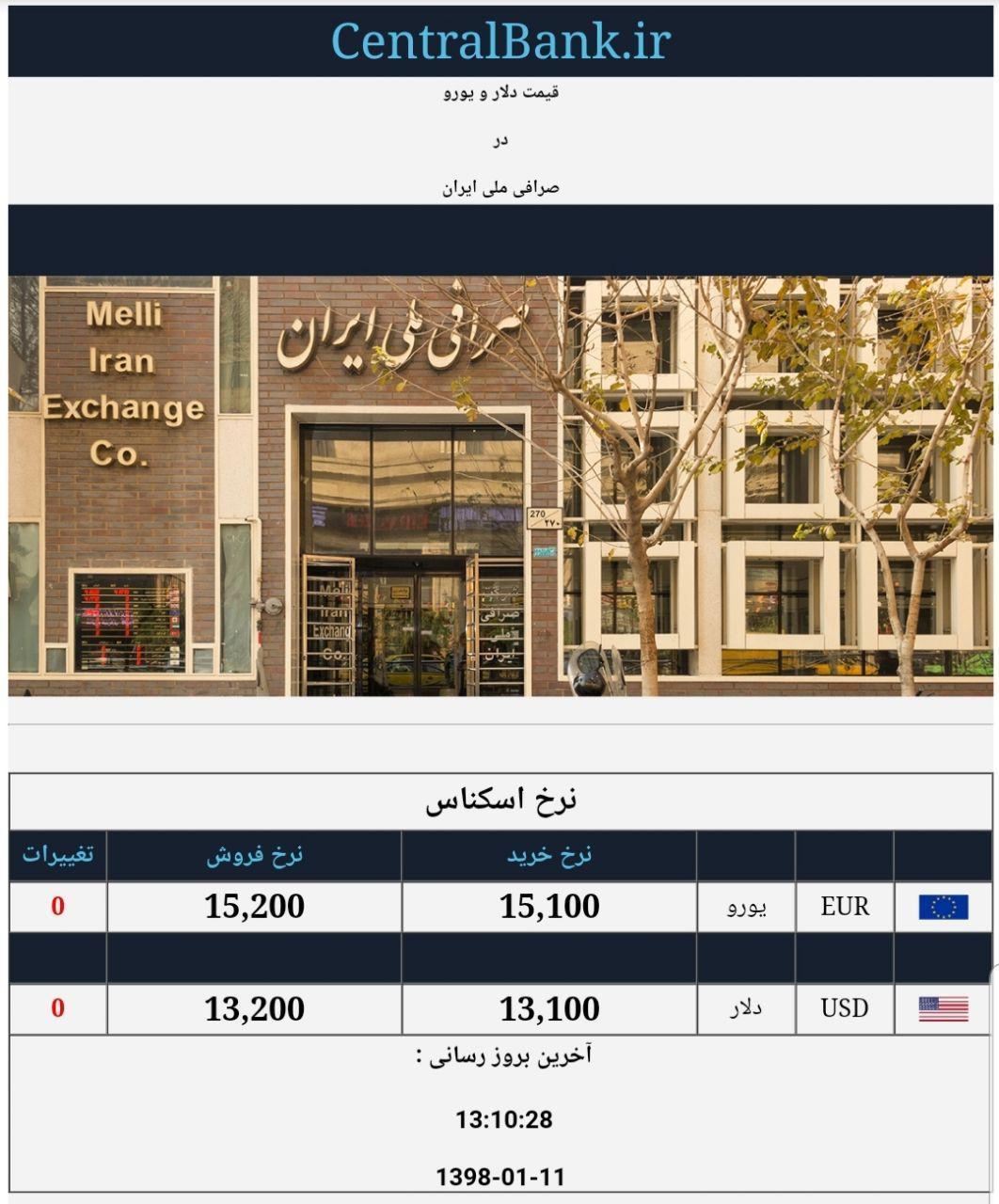 قیمت دلار و یورو در صرافی ملی امروز ۱۳۹۸/۰۱/۱۱