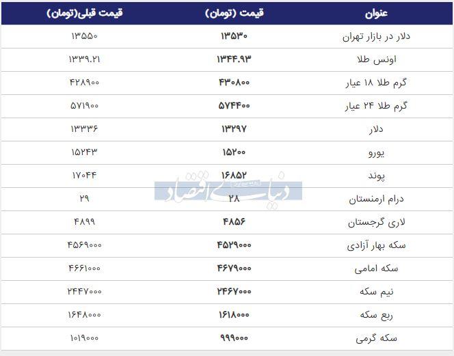 قیمت طلا، سکه و دلار امروز 28 خرداد