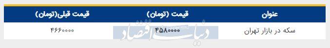 قیمت سکه در بازار امروز تهران 16 تیر
