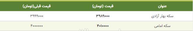 قیمت سکه امروز 16 مهر 98