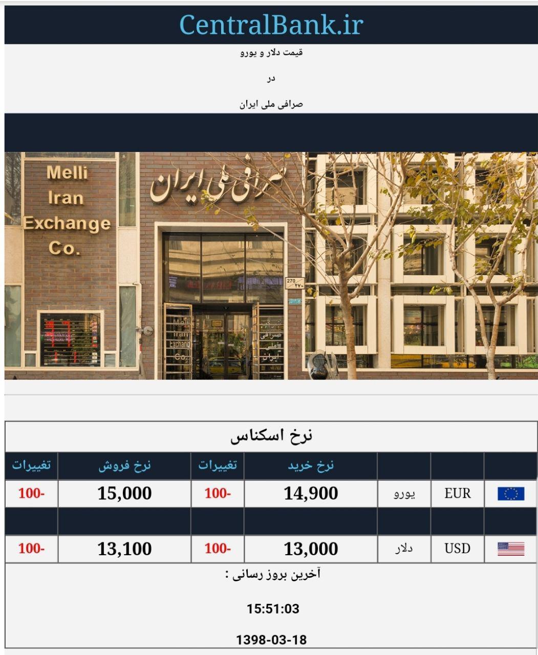 قیمت دلار و یورو صرافی ملی 18 خرداد