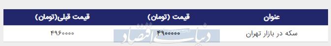 قیمت سکه در بازار تهران 28 اردیبهشت