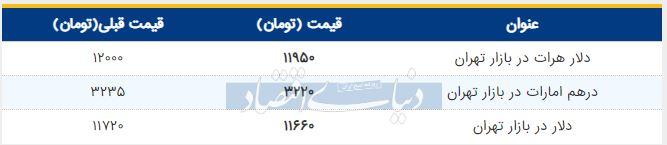قیمت دلار در بازار امروز تهران 23 مرداد 98