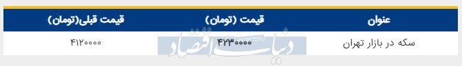 قیمت سکه در بازار امروز تهران 14 مرداد 98