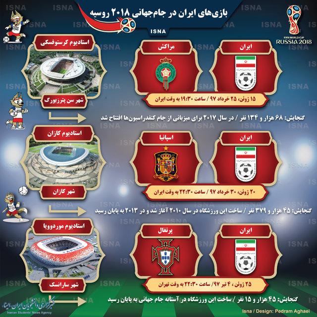 بازیهای ایران در جامجهانی ۲۰۱۸