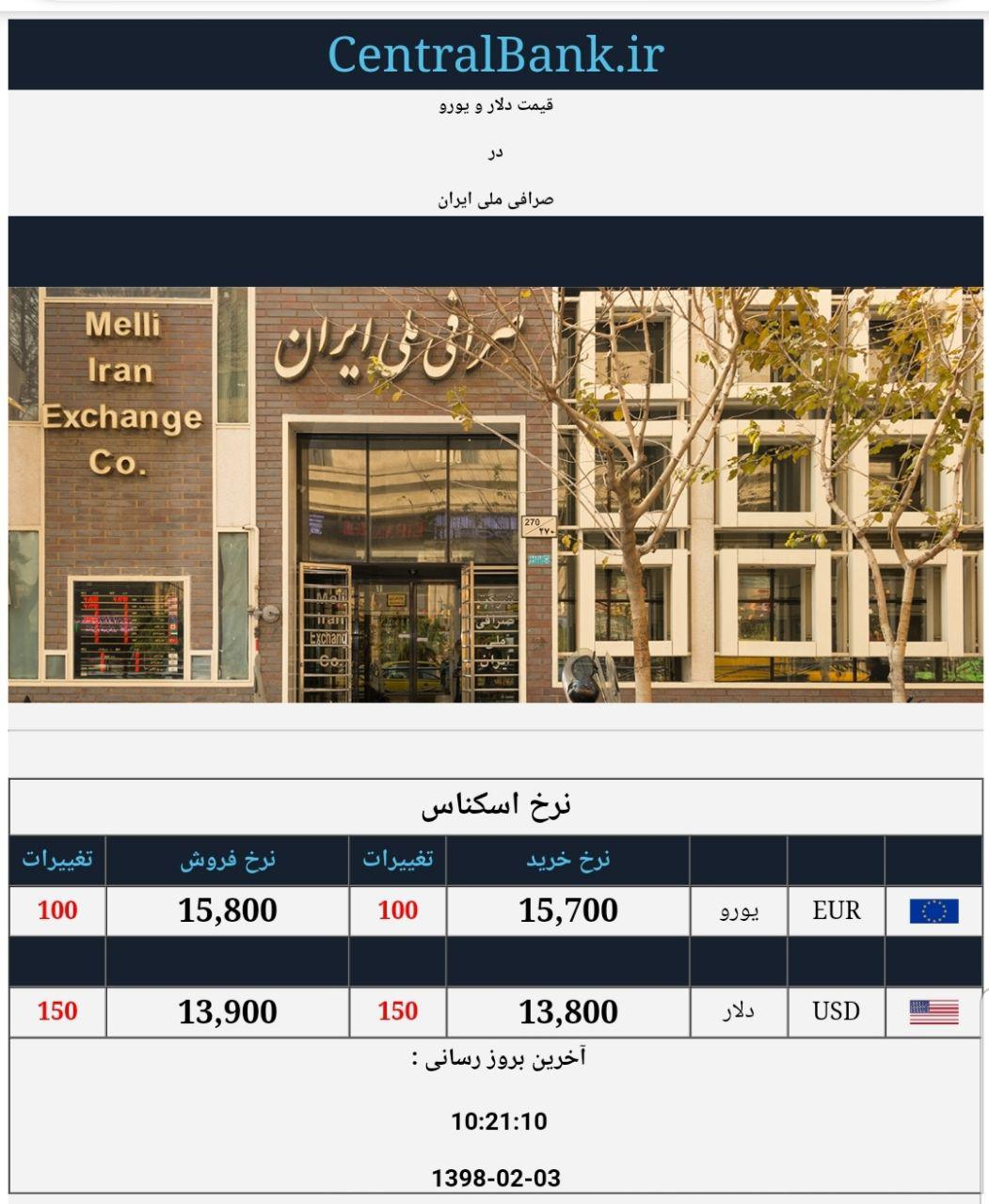 قیمت دلار و یورو در صرافی ملی امروز ۱۳۹۸/۰۲/۰۳