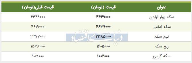 قیمت سکه امروز 29 خرداد