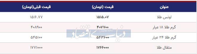 قیمت طلا امروز اول مهر 98