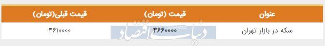 قیمت سکه در بازار امروز تهران 13 تیر