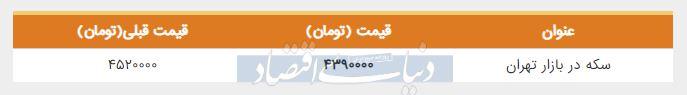 قیمت سکه در بازار امروز تهران 22 تیر 98