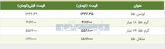 قیمت طلا امروز 23 خرداد