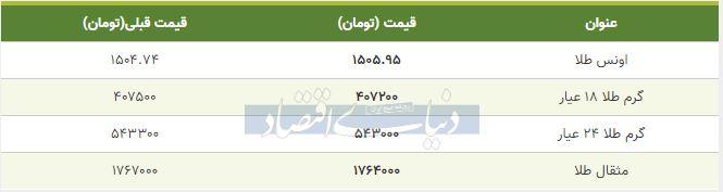قیمت طلا امروز 15 مهر 98