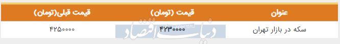 قیمت سکه در بازار امروز تهران 17 مرداد 98