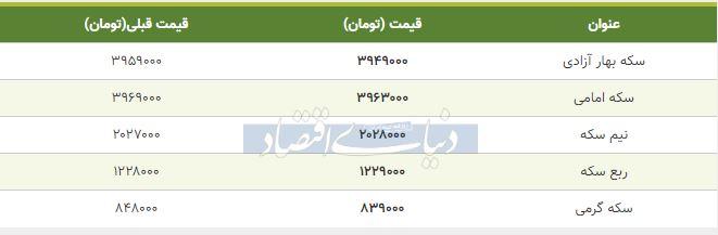 قیمت سکه امروز 24 مهر 98