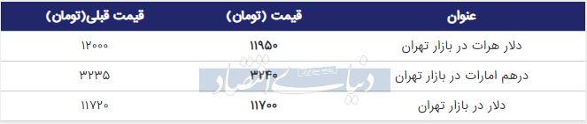 قیمت دلار در بازار تهران امروز 23 مرداد 98