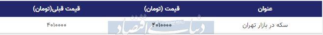 قیمت سکه در بازار امروز تهران 15 مهر 98
