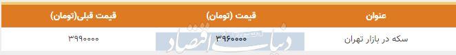قیمت سکه در بازار امروز تهران 18 آبان 98