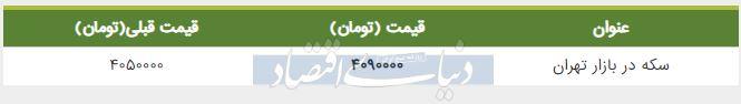 قیمت سکه در بازار امروز تهران 27 تیر 98