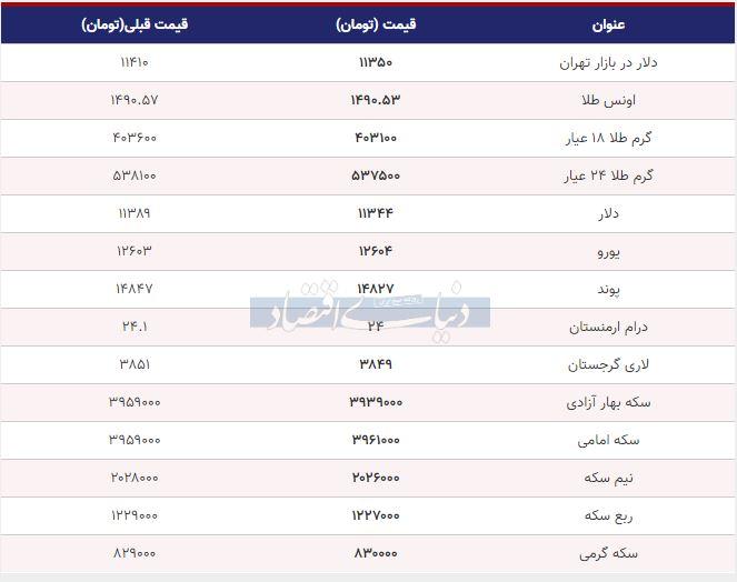 قیمت طلا، سکه و دلار امروز 29 مهر 98