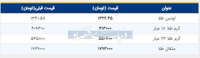 قیمت طلا امروز 20 خرداد