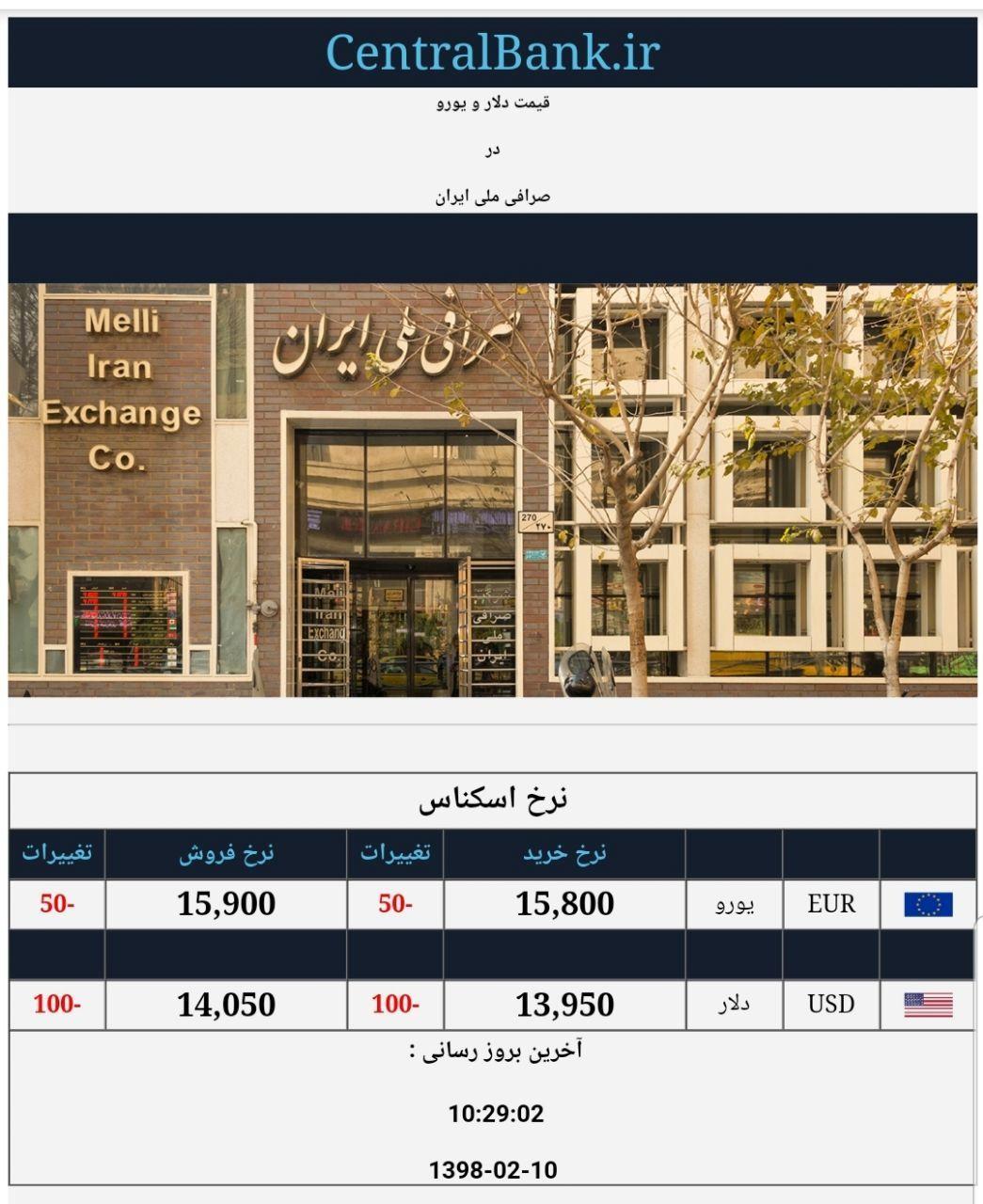 قیمت دلار و یورو در صرافی ملی امروز ۱۳۹۸/۰۲/۱۰