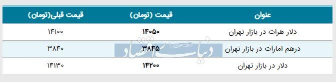 قیمت دلار در بازار امروز تهران ۱۳۹۸/۰۳/۰۴