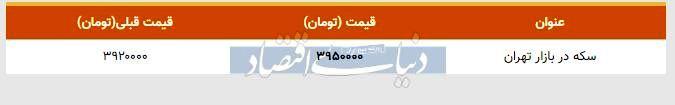 قیمت سکه در بازار امروز تهران ۱۳۹۸/۰۸/۰۹