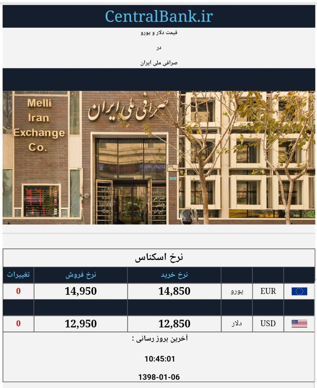 قیمت دلار در صرافی ملی امروز ۱۳۹۸/۰۱/۰۶ +جدول