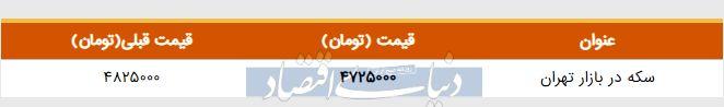 قیمت سکه در بازار امروز تهران ۱۳۹۸/۰۲/۳۰
