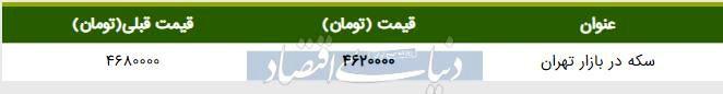 قیمت سکه در بازار امروز تهران ۱۳۹۸/۰۳/۲۸