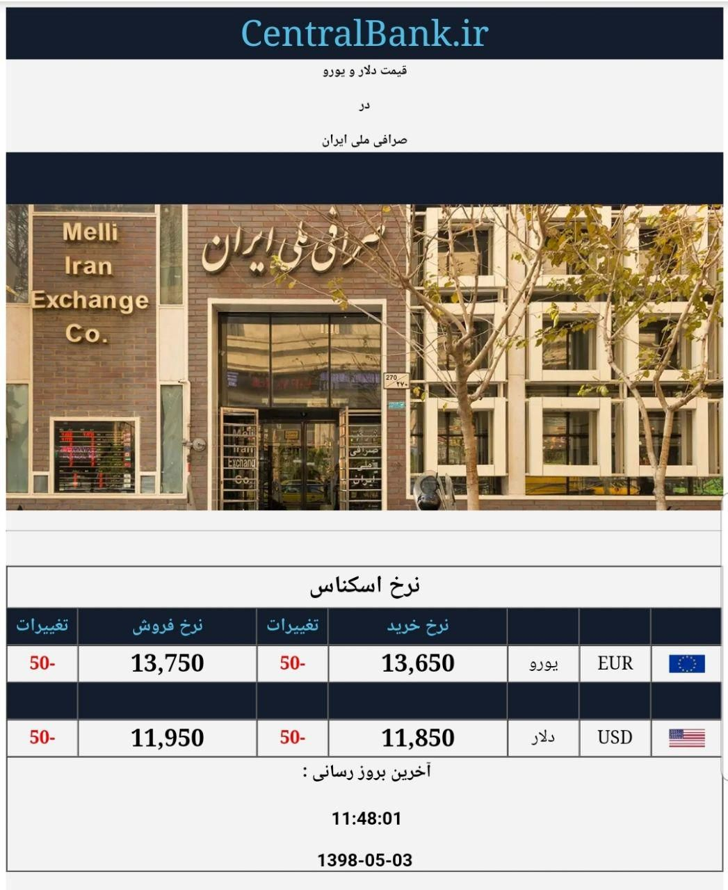 قیمت دلار و یورو در صرافی ملی امروز ۱۳۹۸/۰۵/۰۳| پیشروی دلار در کانال ۱۱ هزار تومان