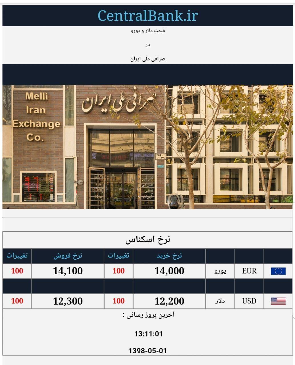 قیمت دلار و یورو در صرافی ملی امروز ۱۳۹۸/۰۵/۰۱|افزایش قیمت