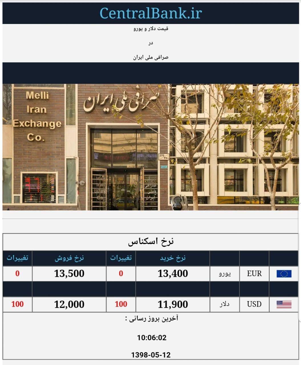 قیمت دلار و یورو در صرافی ملی امروز ۱۳۹۸/۰۵/۱۲
