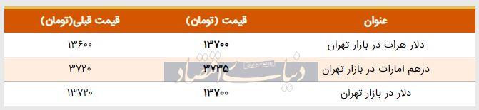 قیمت دلار در بازار امروز تهران ۱۳۹۸/۰۳/۰۸