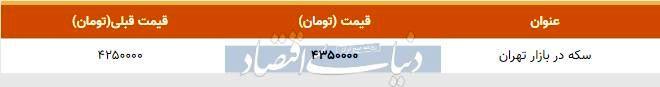 قیمت سکه در بازار امروز تهران ۱۳۹۸/۰۹/۰۶