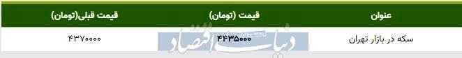 قیمت سکه در بازار امروز تهران ۱۳۹۸/۰۹/۱۰
