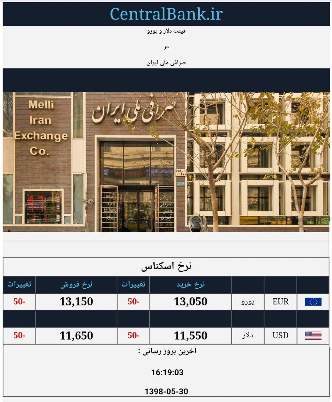 قیمت دلار و یورو در صرافی ملی امروز ۱۳۹۸/۰۵/۳۰