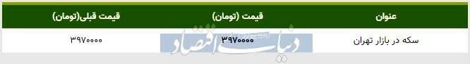 قیمت سکه در بازار امروز تهران ۱۳۹۸/۰۷/۲۴